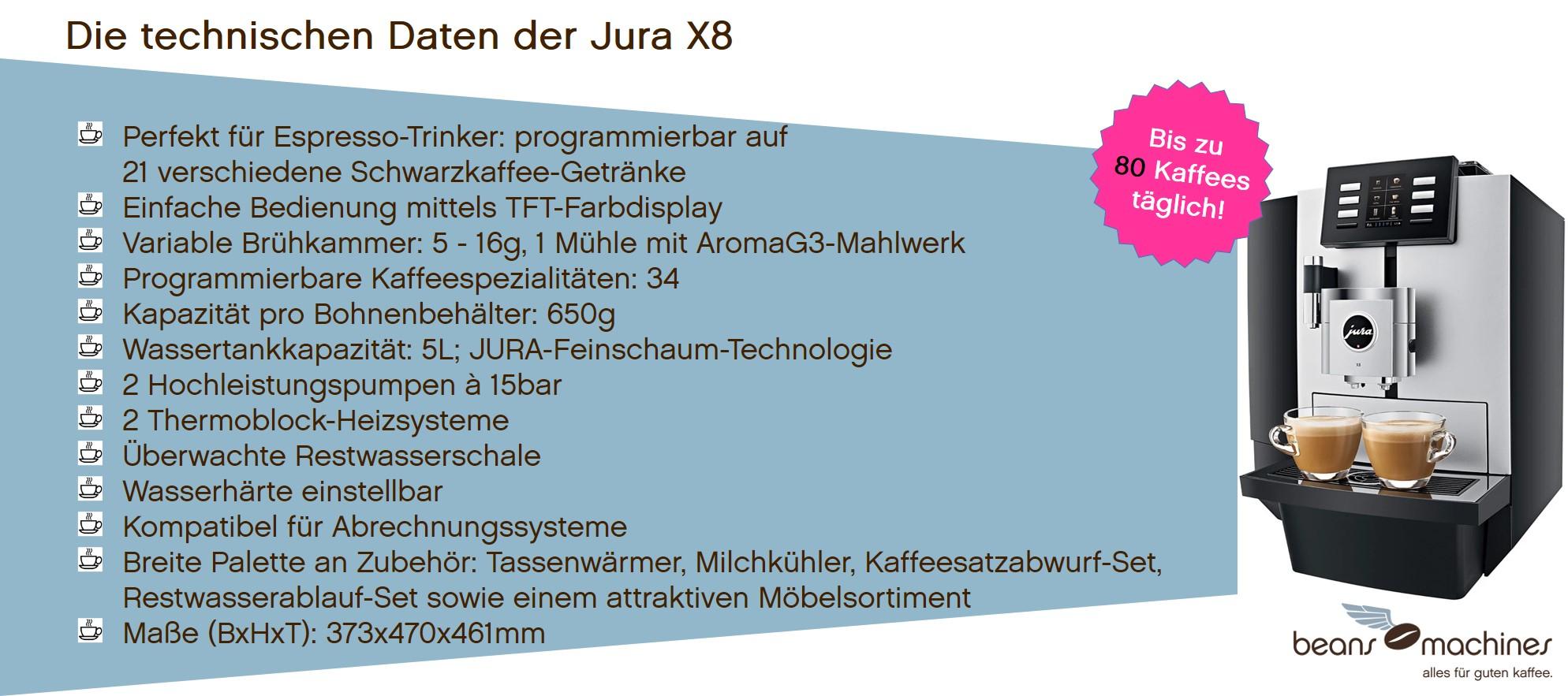 JuraX8_Schönbergers_BeansAndMachines.jpg