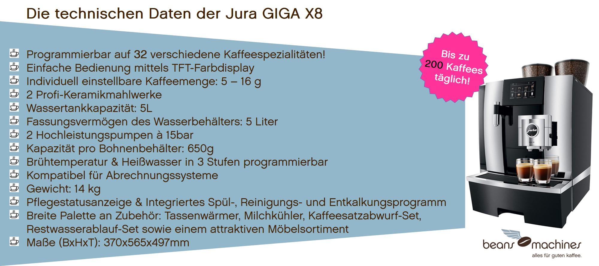 Jura Giga X8_Schönbergers_BeansAndMachines.jpg