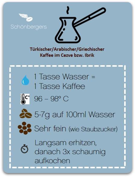 Türkischer Kaffee Zubereitung Parameter_Schönbergers.jpg