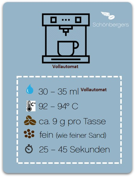 Vollautomat Kaffeezubereitung Parameter_Schönbergers.jpg