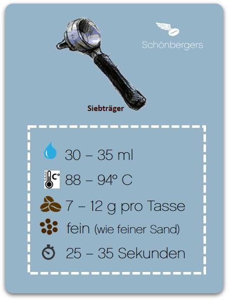 Siebträger Kaffee Zubereitung Parameter_Schönbergers.jpg