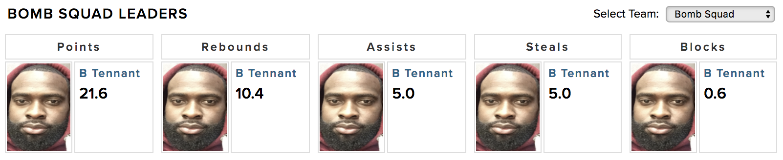 Tennant has done a little bit of everything for Bomb Squad this season.