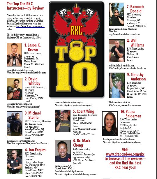 Twice voted as one of the   Top 10 Kettlebell Instructors   in  Hardstyle Magazine