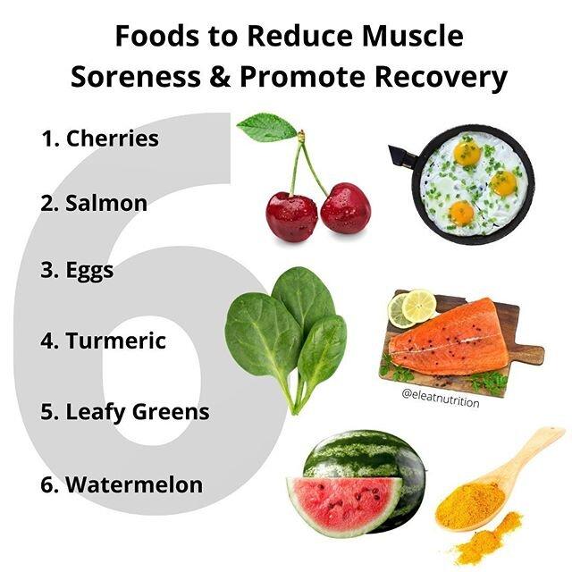 在明天的时事通讯中,我们将讨论所有能减轻肌肉酸痛和促进恢复的食物——包括图中所示的这六个例子!点击我个人简介中的链接进行订阅。这周你已经吃了哪些食物??樱桃–目前,在这个季节,樱桃富含花青素和抗氧化剂,有助于减少氧化应激和抵抗体内的自由基。三文鱼–含有欧米茄-3脂肪酸,特别是EHA和DHA,有助于保护细胞结构和抵抗组织降解。除了ω-3脂肪酸、维生素D和几种B族维生素外,鲑鱼也是一种极好的蛋白质来源,它是修复肌肉组织和减少运动后肌肉破裂的关键。鸡蛋–鸡蛋是一个完整的蛋白质来源,这意味着它们包含所有9种必需氨基酸。鸡蛋可以通过提供重要的氨基酸(如亮氨酸)来合成新的蛋白质,从而有助于防止肌肉破裂并帮助受损肌肉的恢复