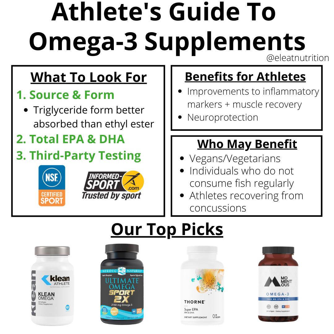 欧米茄-3补充剂运动员指南