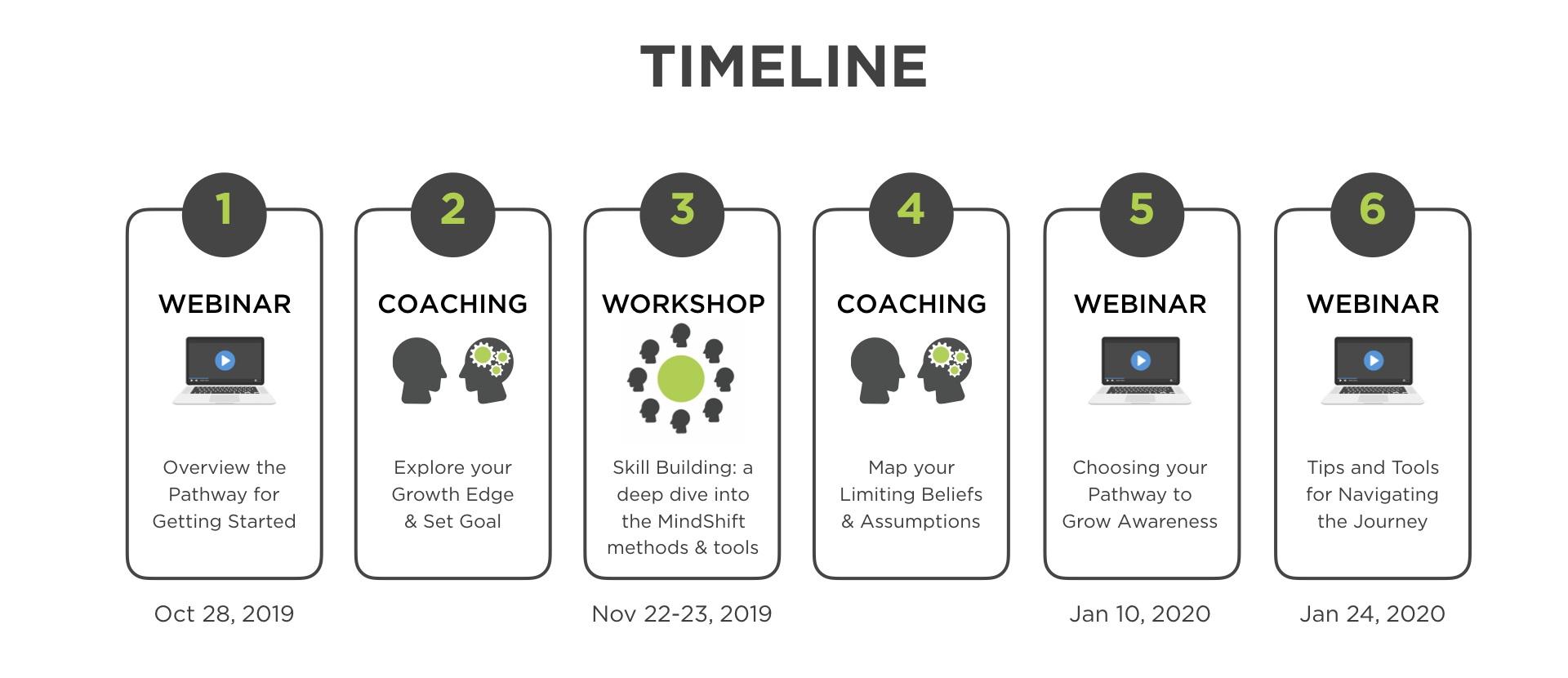 Timeline-Mindshift+Intro+webpage.001.jpg