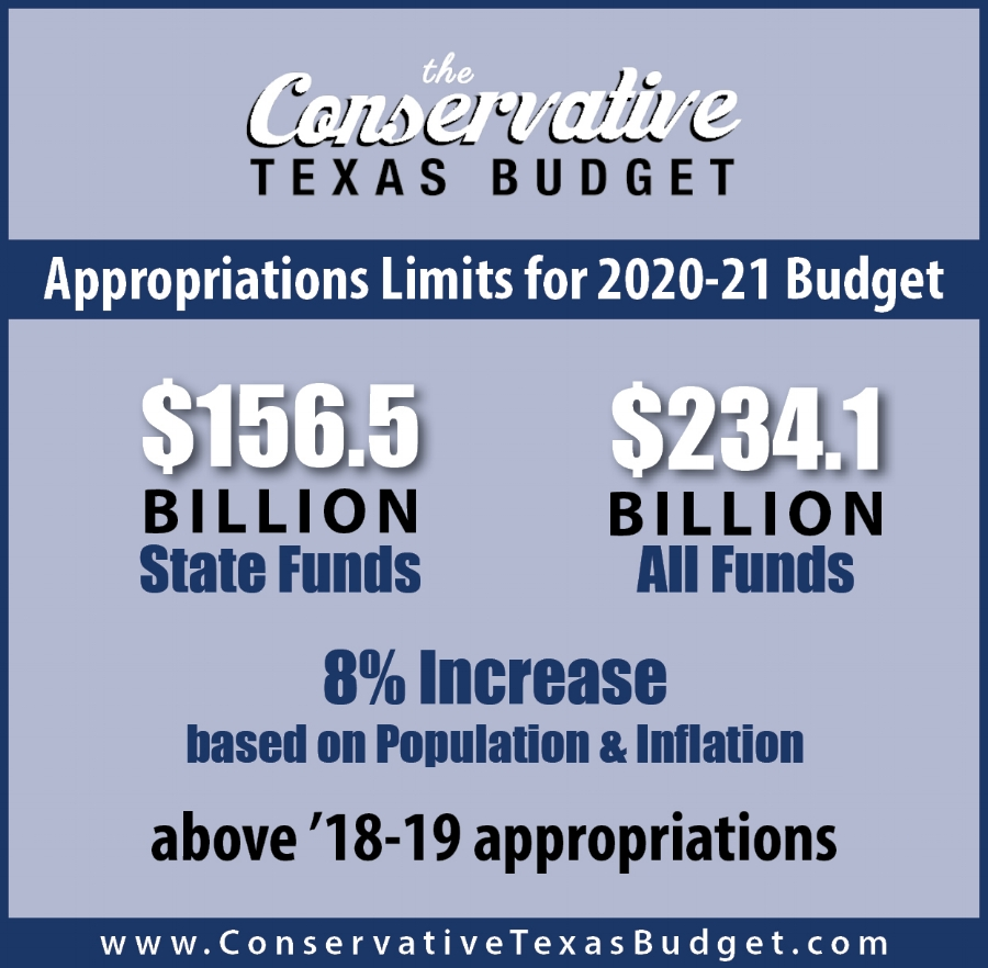 Lege Guide appropriations limits 20-21