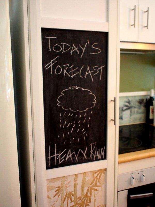 Mydad's forecast