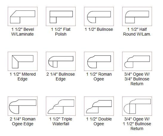 granite countertop Edges.jpg