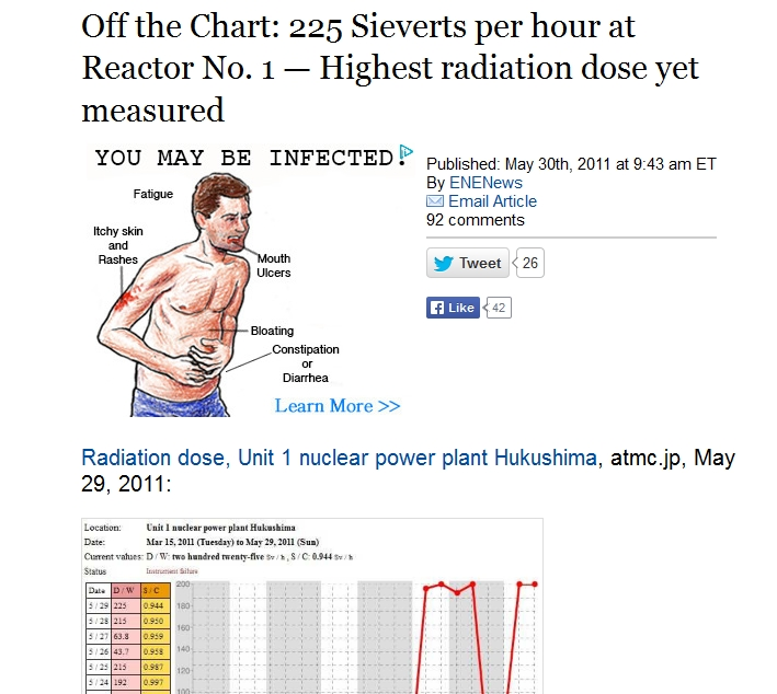 1a Off the Chart 225 Sieverts  No. 1 —.jpg