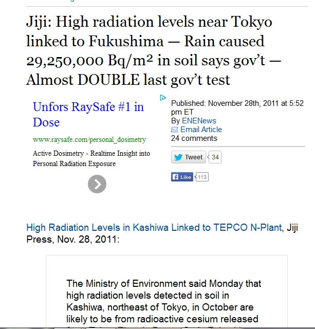 220 km 1 Jiji High radiation levels near Tokyo linked to Fukushima — Rain caused 29,250,000 Bqm² in soil says gov't — Almost DOUBLE last gov't test.jpg