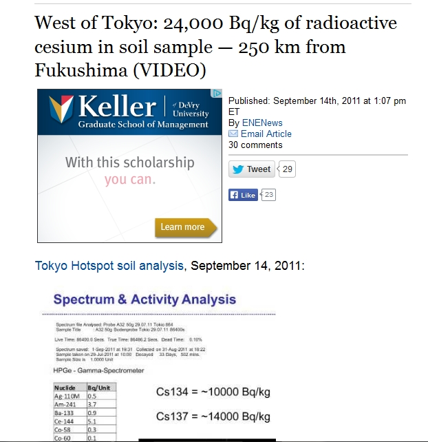 250 km a West of Tokyo 24,000 Bqkg of radioactive cesium in soil sample — 250 km from Fukushima.jpg