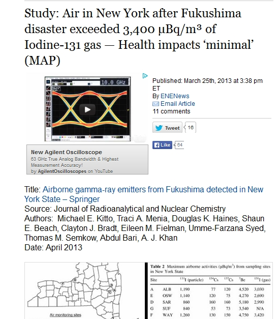 Study Air in New York after Fukushima disaster exceeded 3,400 μBqm³ of Iodine-131 gas.jpg