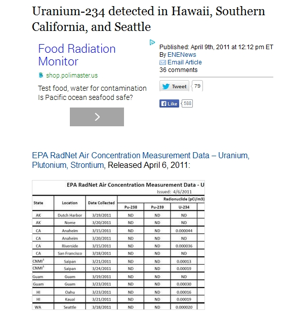 Uranium-234 detected in Hawaii, Southern California, and Seattle.jpg