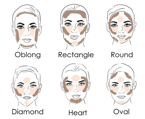 face-shape-contour-highlight_GyiX_large.png