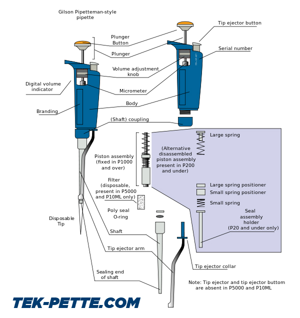 pipette_diagram.jpg
