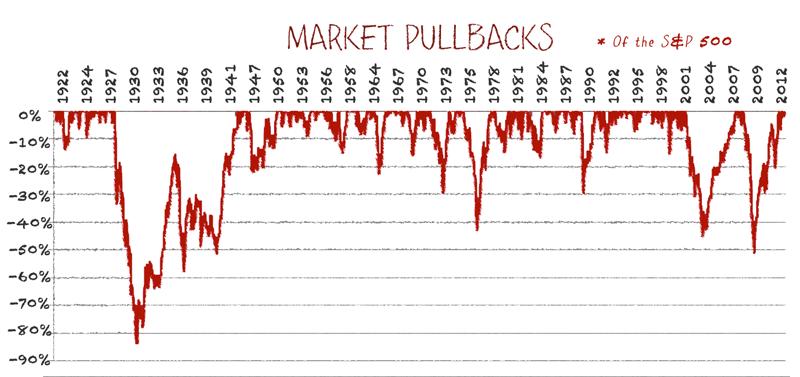 MarketPullbacks-chart.png