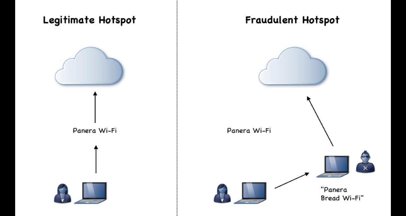 Public-Wifi-Risk.png