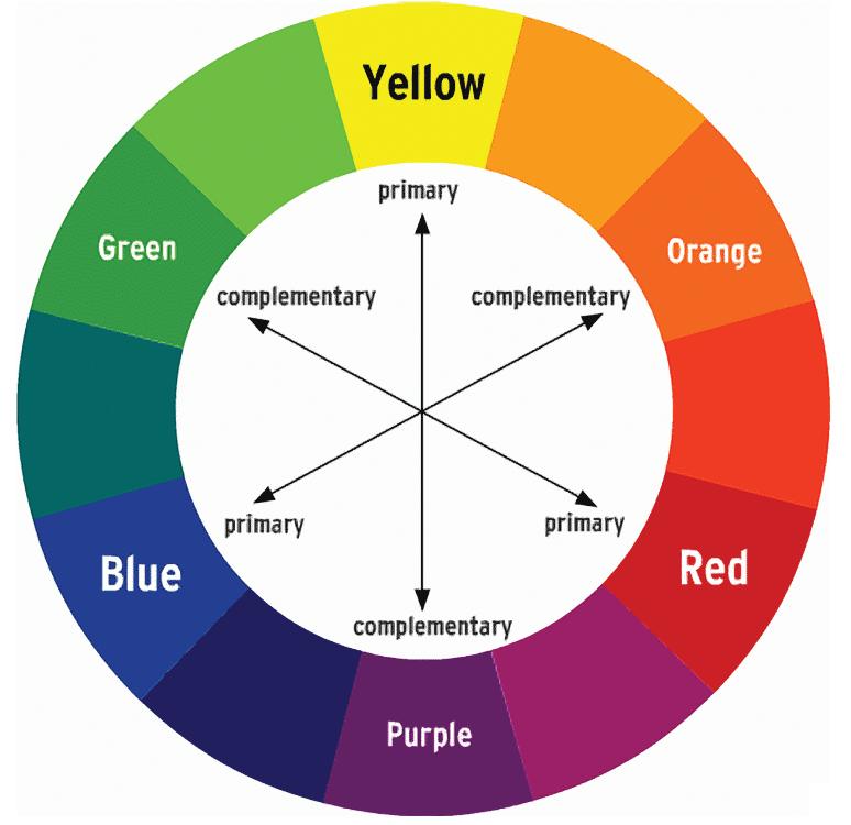 colourwheel01.png