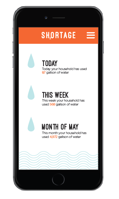 Water tracking app.