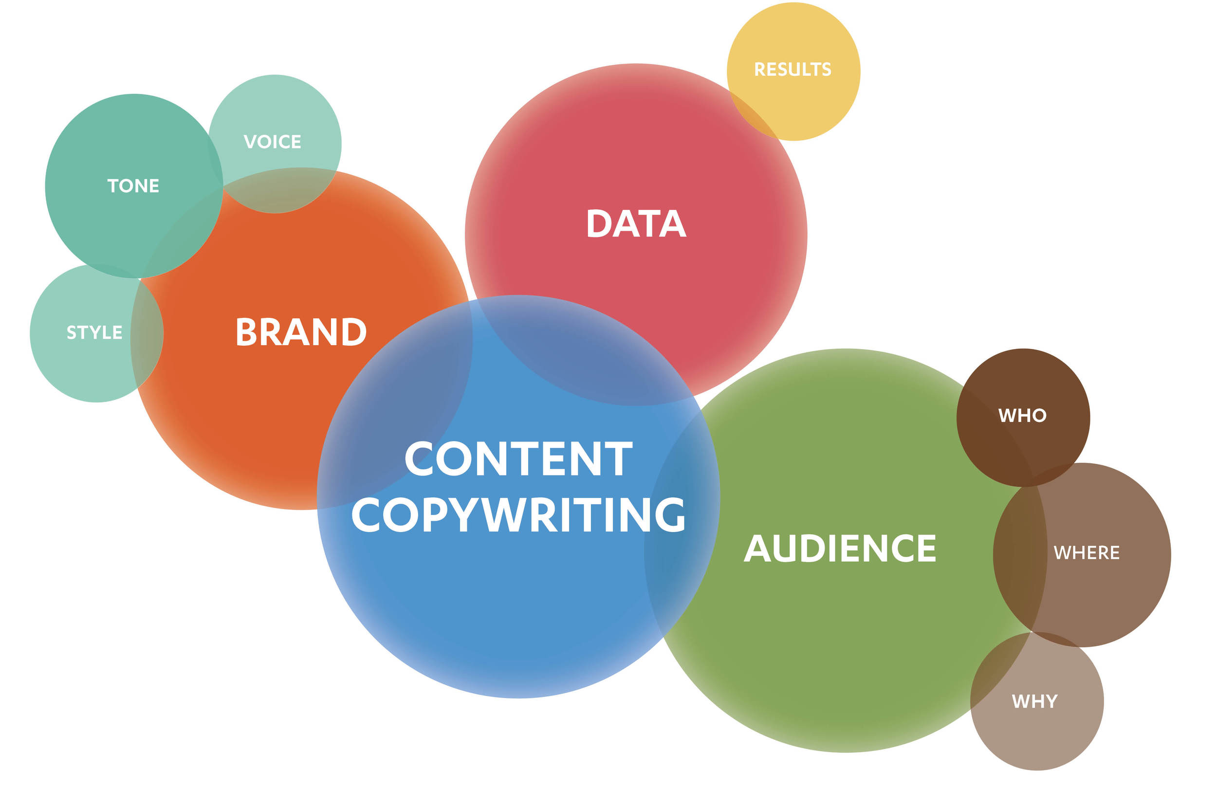 Content_Marketing_Graphic.jpg