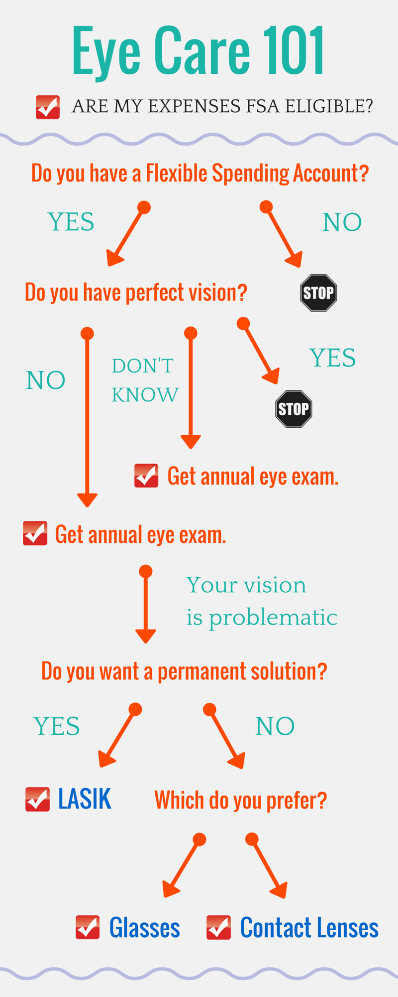 Eye Care 101.png