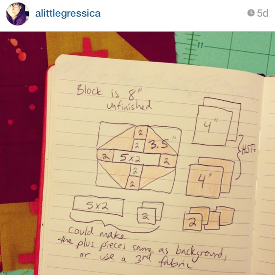 Jessica's diagram for the Inside Addition block (from her Instagram feed).