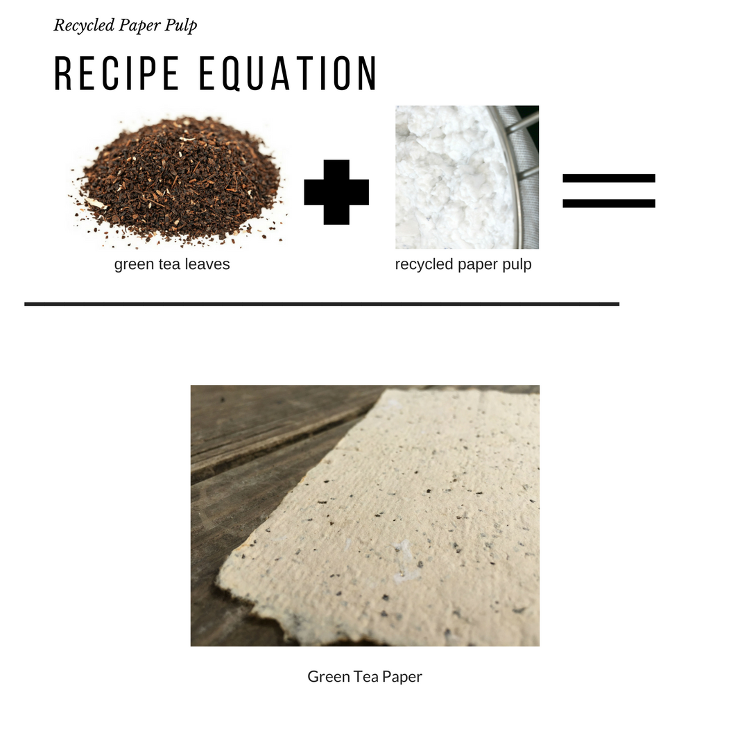 green tea recipe paper.png
