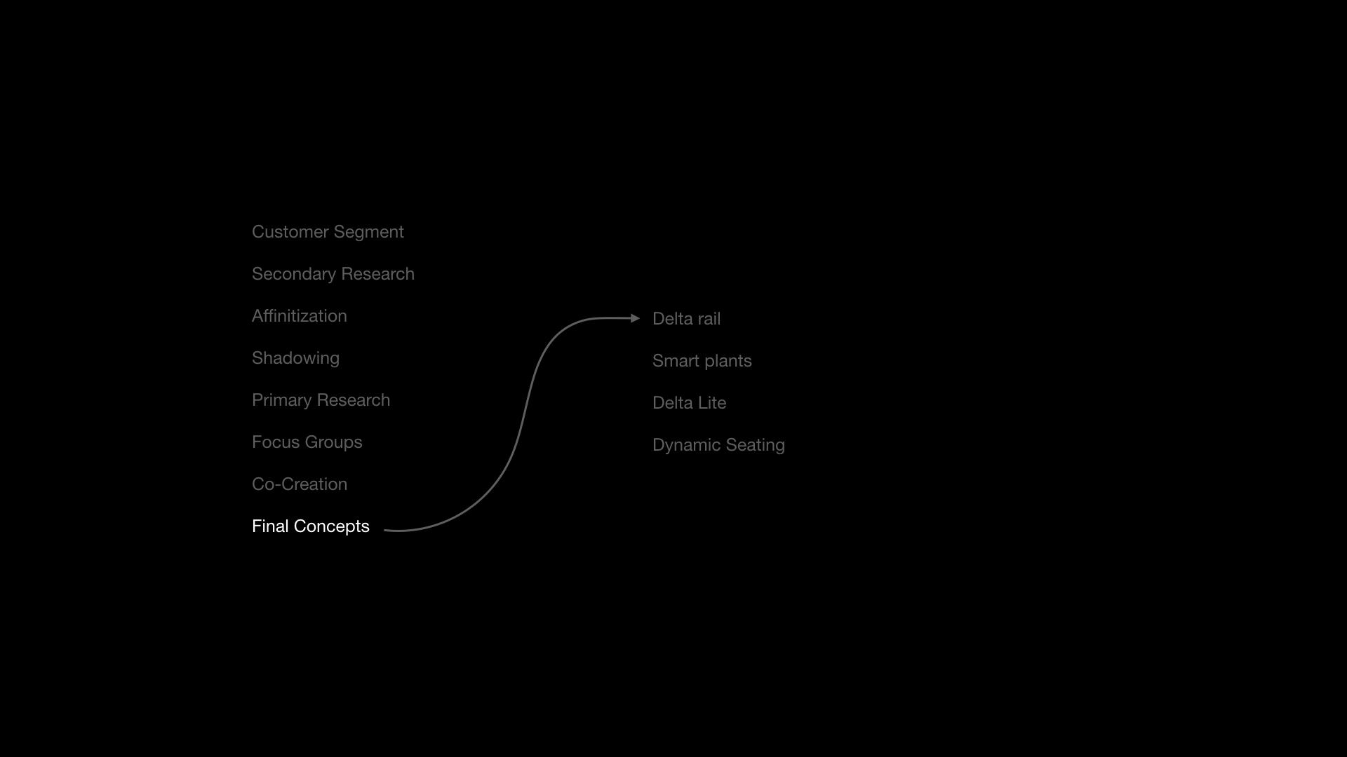 Master Delta Presentation.045.jpeg