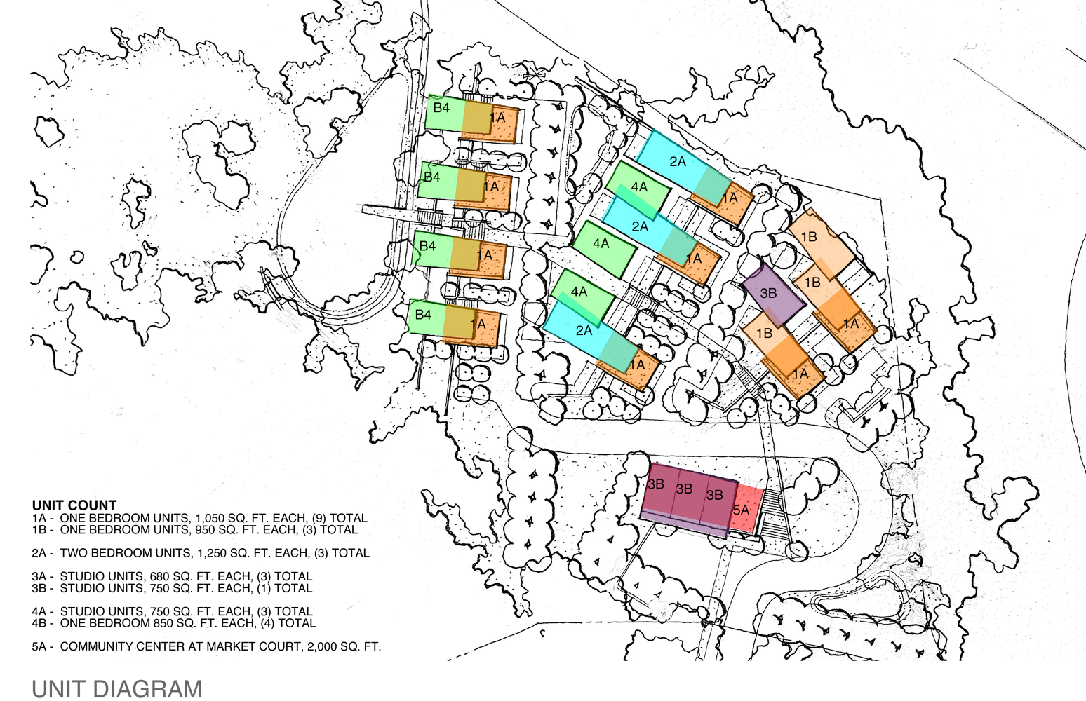 04_Unit-Count-Diagram-Misty-Ct-Hilltown.png