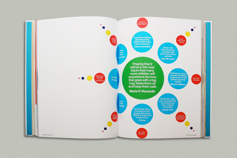 NSPCC_BOOK3.jpg