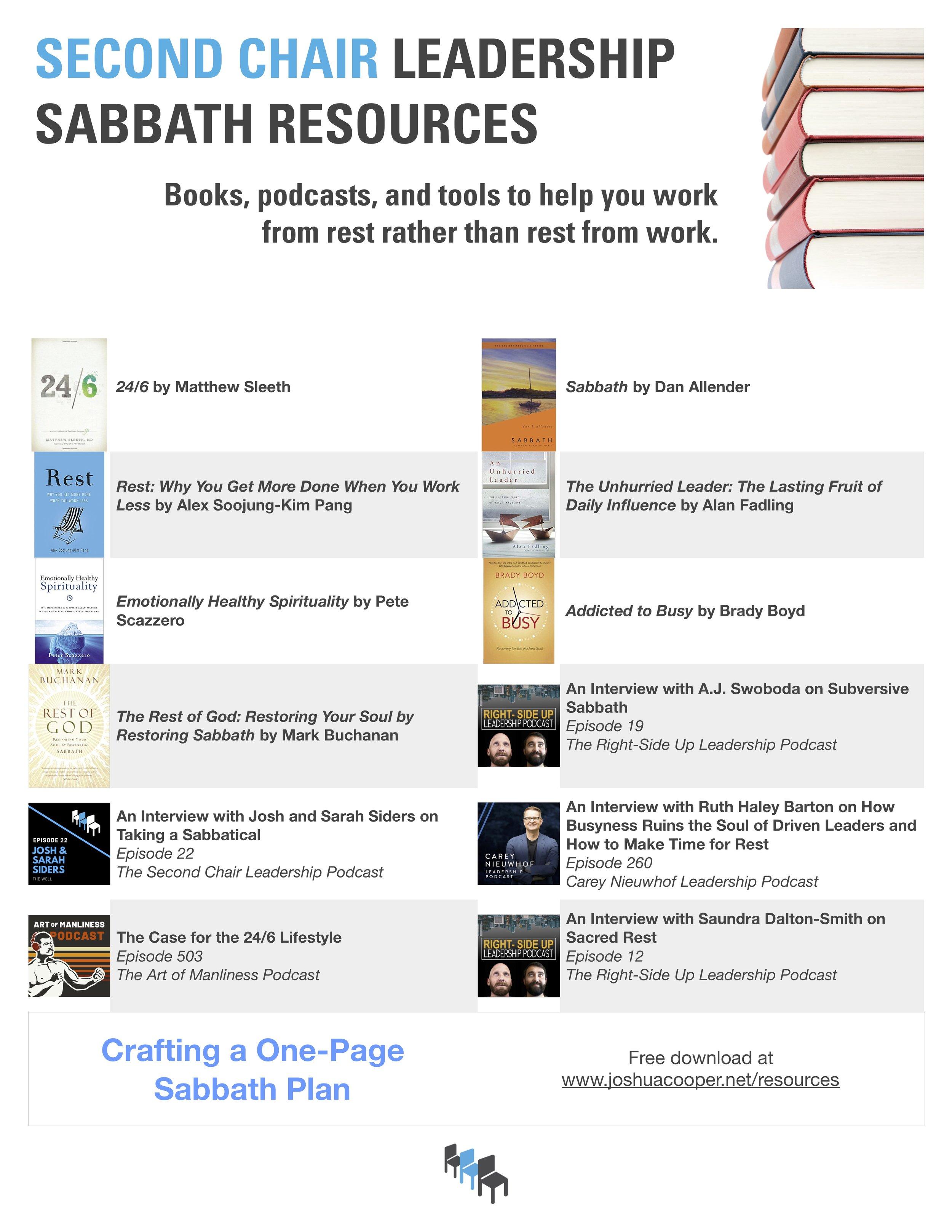 Podcast Sabbath Resources.jpg