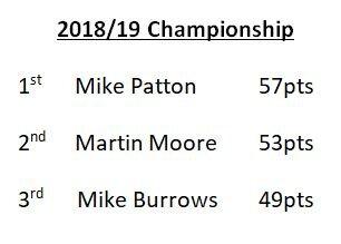 Championship Results.JPG