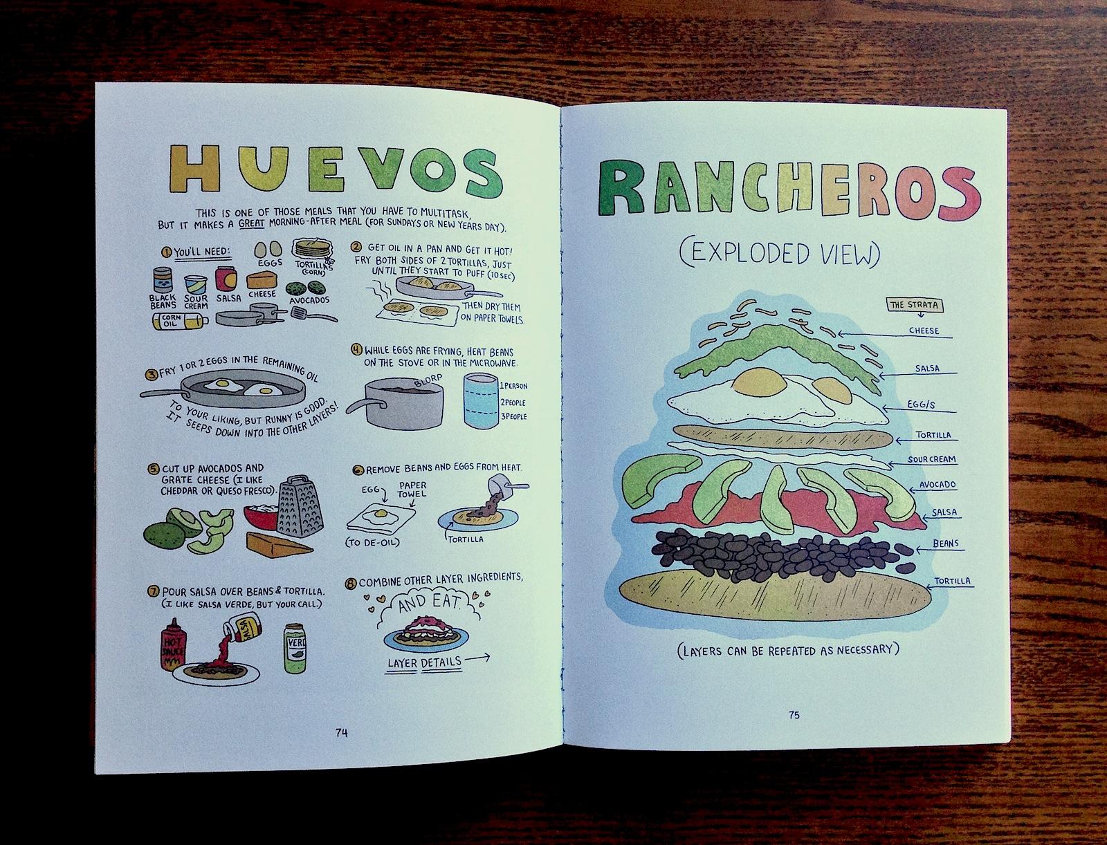 Recetas de cocina y diseño de información — terremoto.net