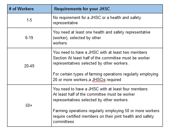 JHSC requirements.PNG