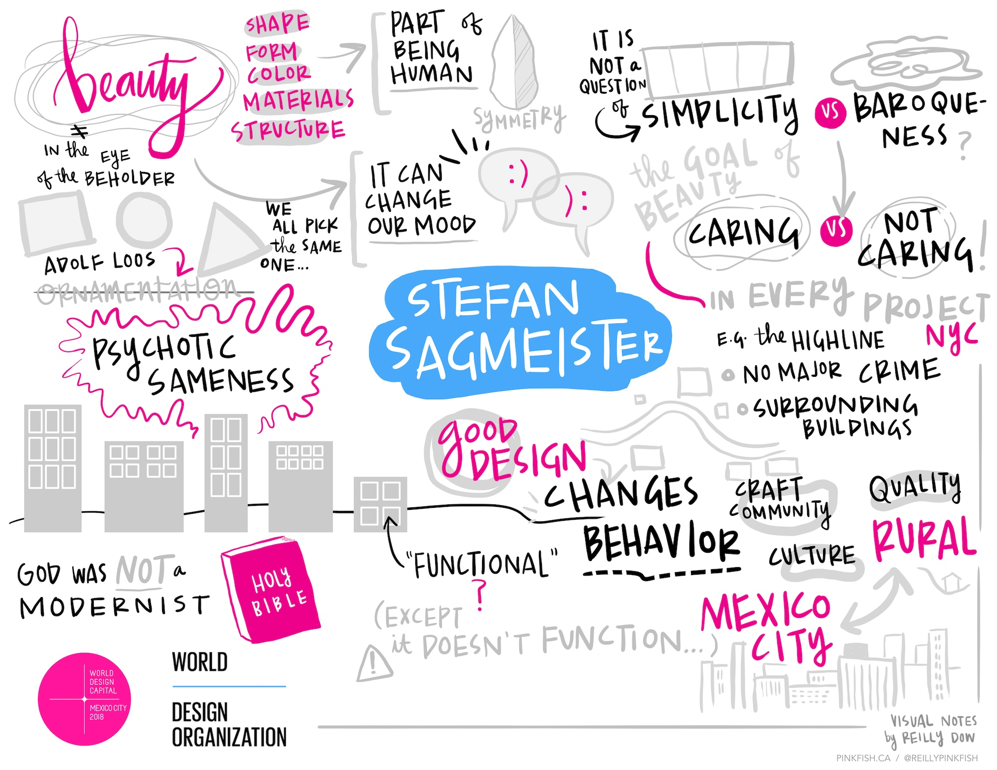 Digital Scribing. Presentation by Stefan Sagmeister at World Design Capital Conference in Mexico City, 2018.