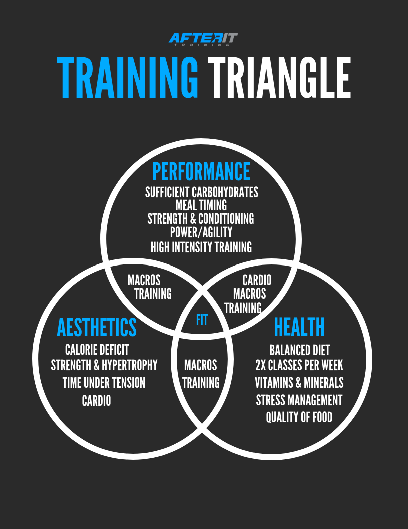 3_training_triangle_packet.png