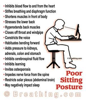 SM-Computer posture=breathing.jpg