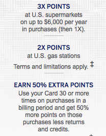 Amex Everyday Preferred bonus categories and extra point requirements