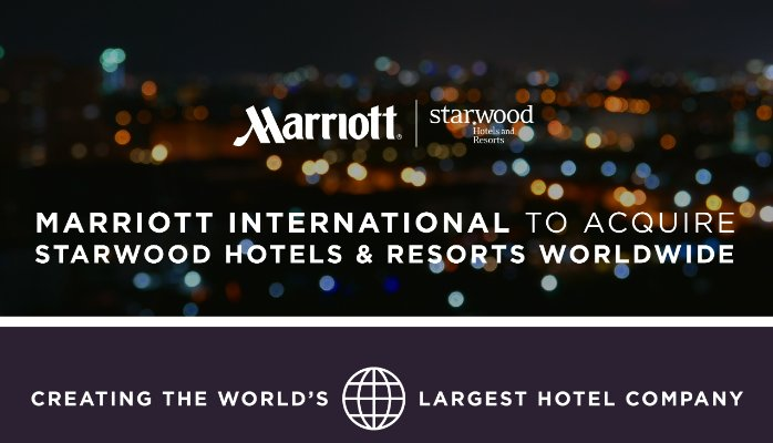Marriott is acquiring Starwood, creating the world's largest hotel company
