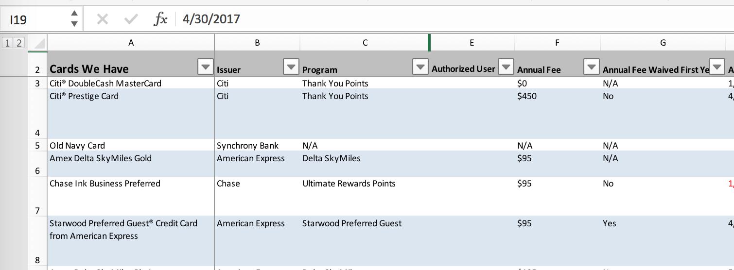 I track basic information on bank and rewards program for each card.  (click to enlarge)
