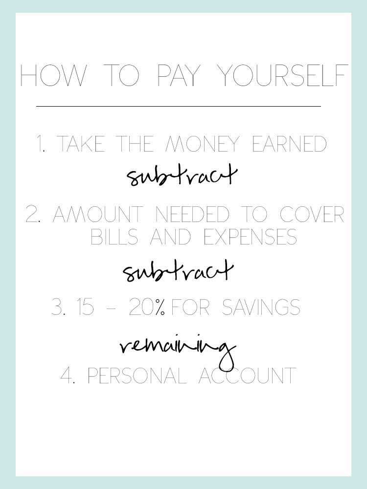 how-to-pay-yourself-graphic.jpg