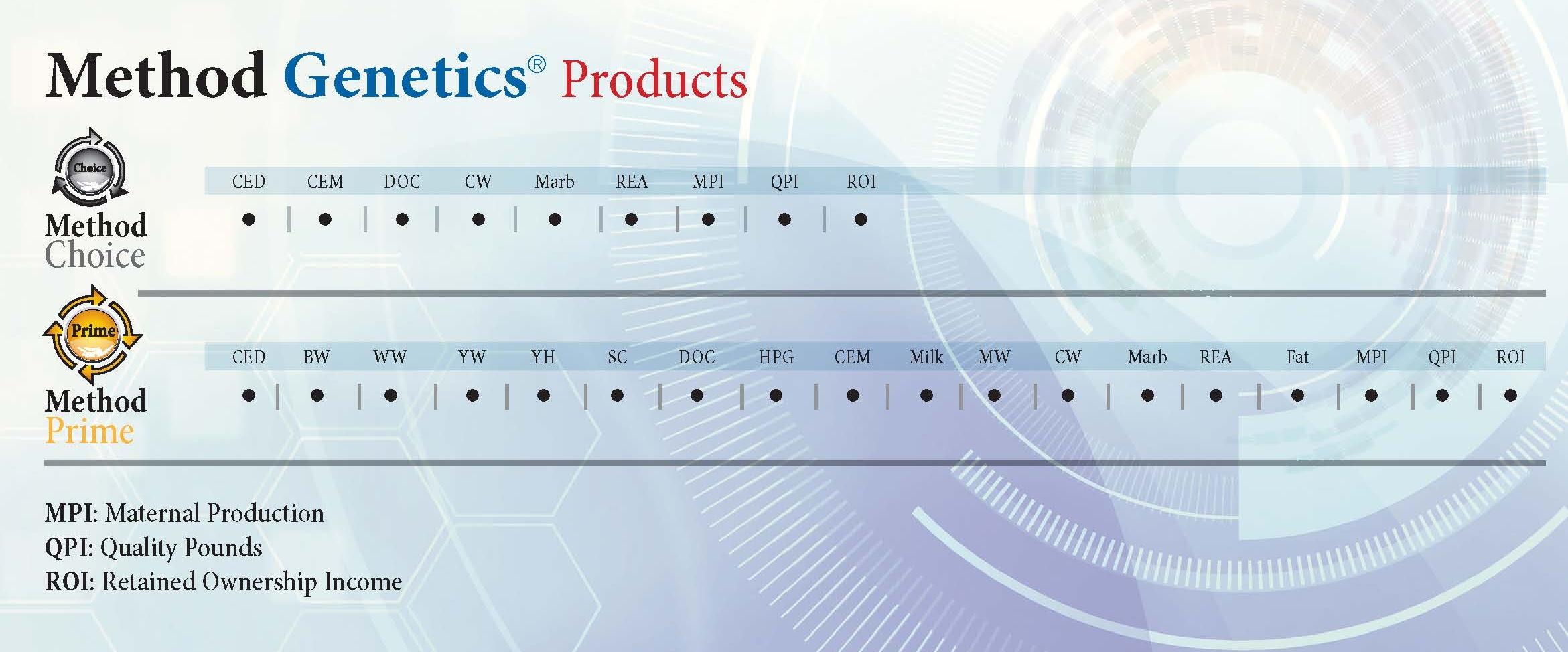 Method GProducts ChoicePrimeChrt2018.jpg