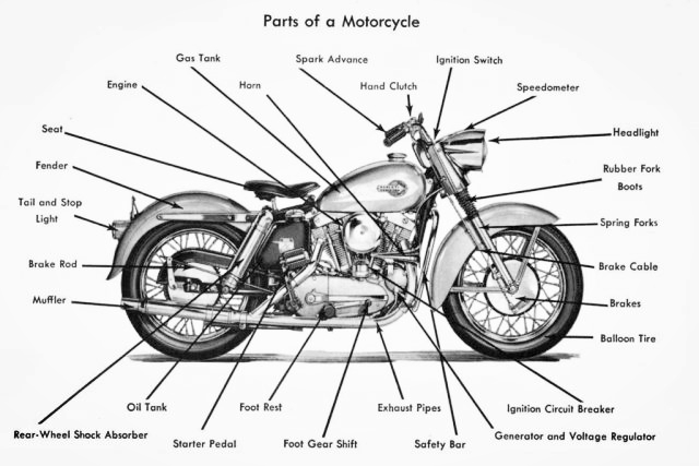 Motorbike parts  قطع دراجات نارية