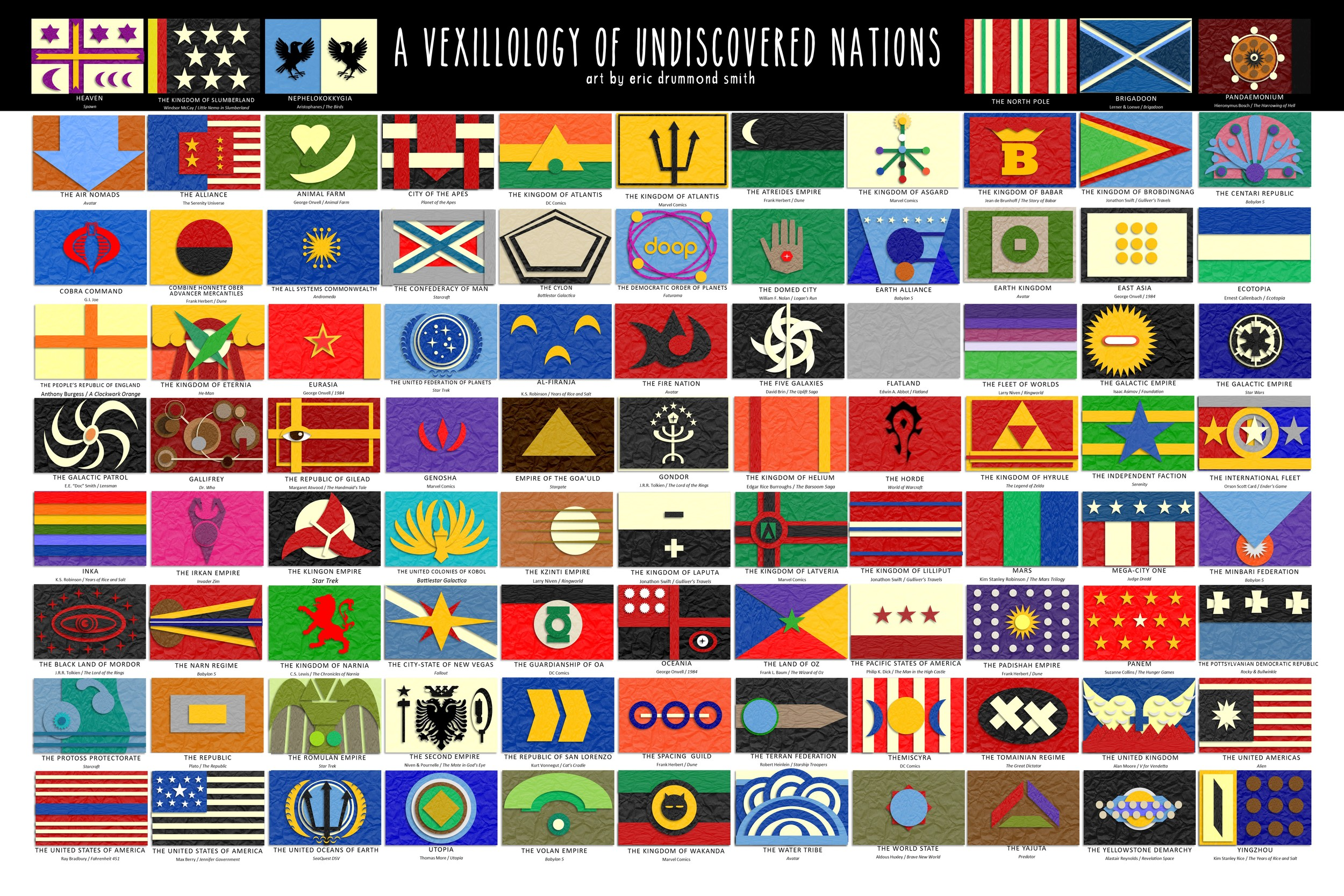 Vexillology of Undiscovered Countries