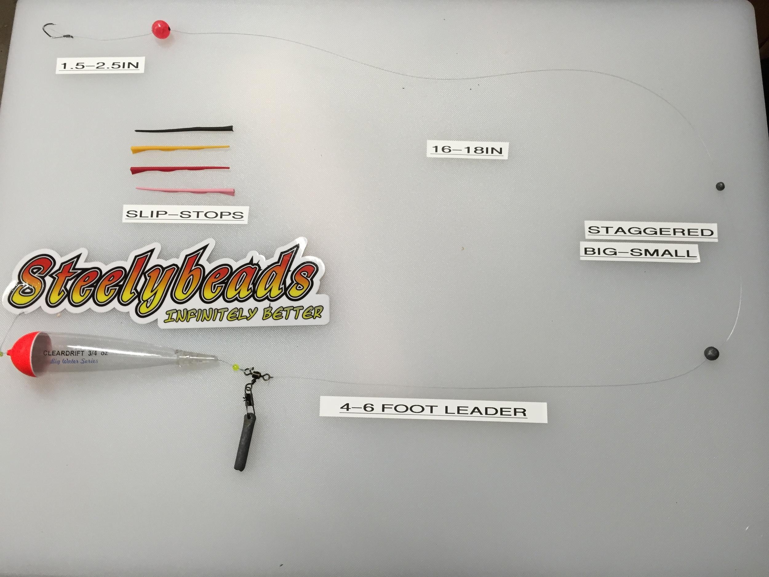 Simple Float setup- Slip-Stop Peggs Made In USA/Spokane Washington