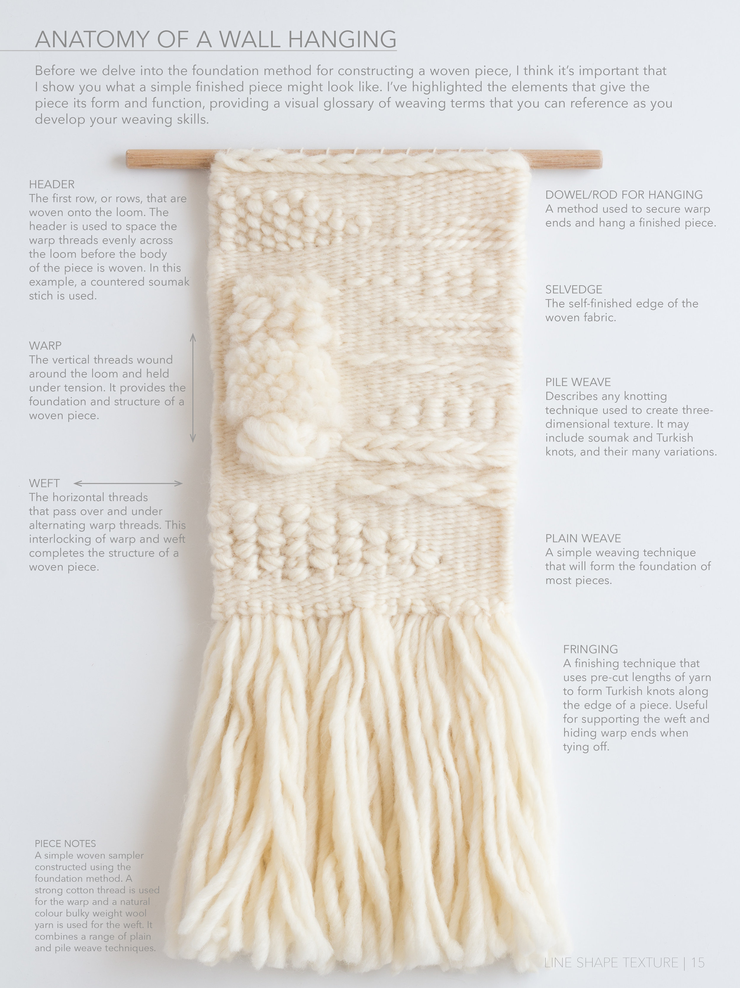 LINE SHAPE TEXTURE A Creative's Guide to Frame-Loom Weaving 5.jpg