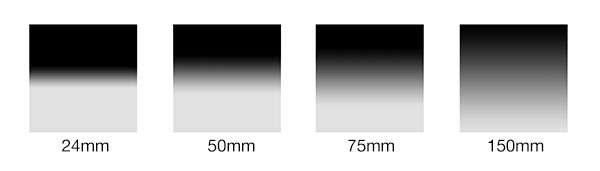 Using the same hard-grad, as I go up the focal lengths from 24mm to 150mm, the graduation becomes more diffused. My hard-grad essentially becomes a soft-grad at 150mm.