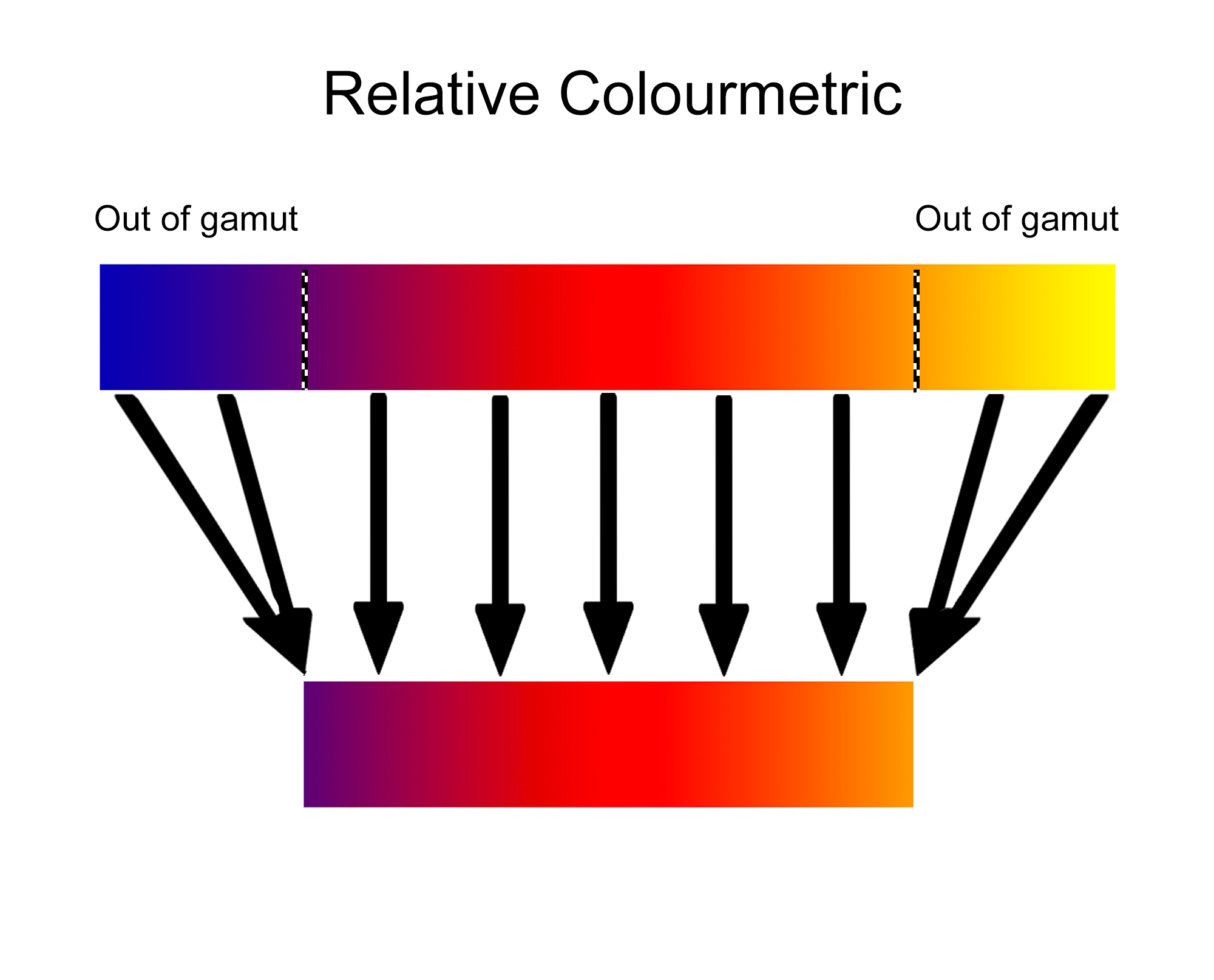 Rendering-Intent-Relative-Colourmetric.jpg