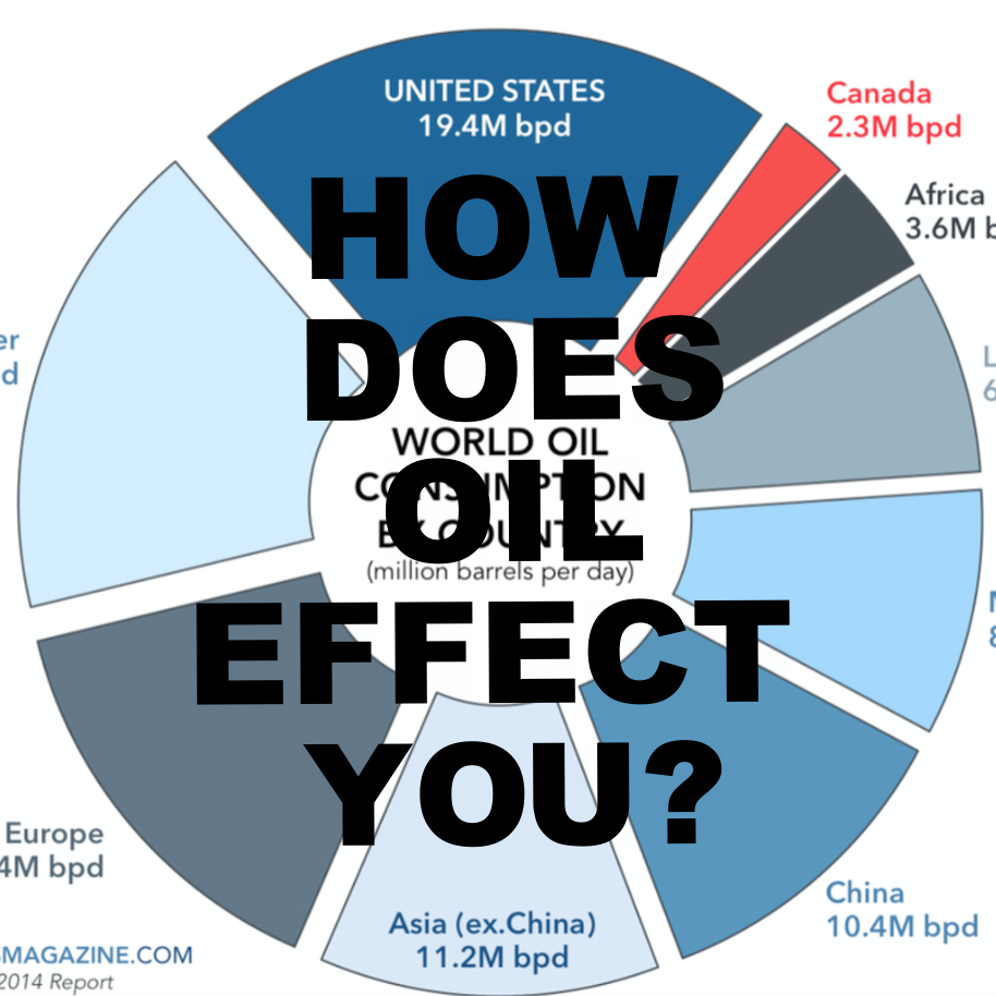 Learn how to petroleum effects you everyday!